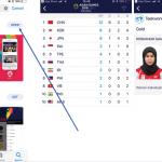 Aplikasi Asian Games 2018 untuk lihat perolehan medali