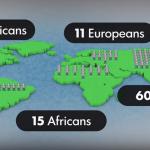 Jika dunia hanya dihuni oleh 100 penduduk saja, seperti ini profilnya